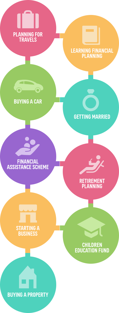 mini case financial planning essay From both a personal and financial perspective, realizing a comfortable retirement is an extensive process that takes sensible planning and years of persistence.